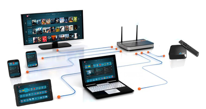 Cast-TV specializes Multi Screen Turnkey IPTV Platform